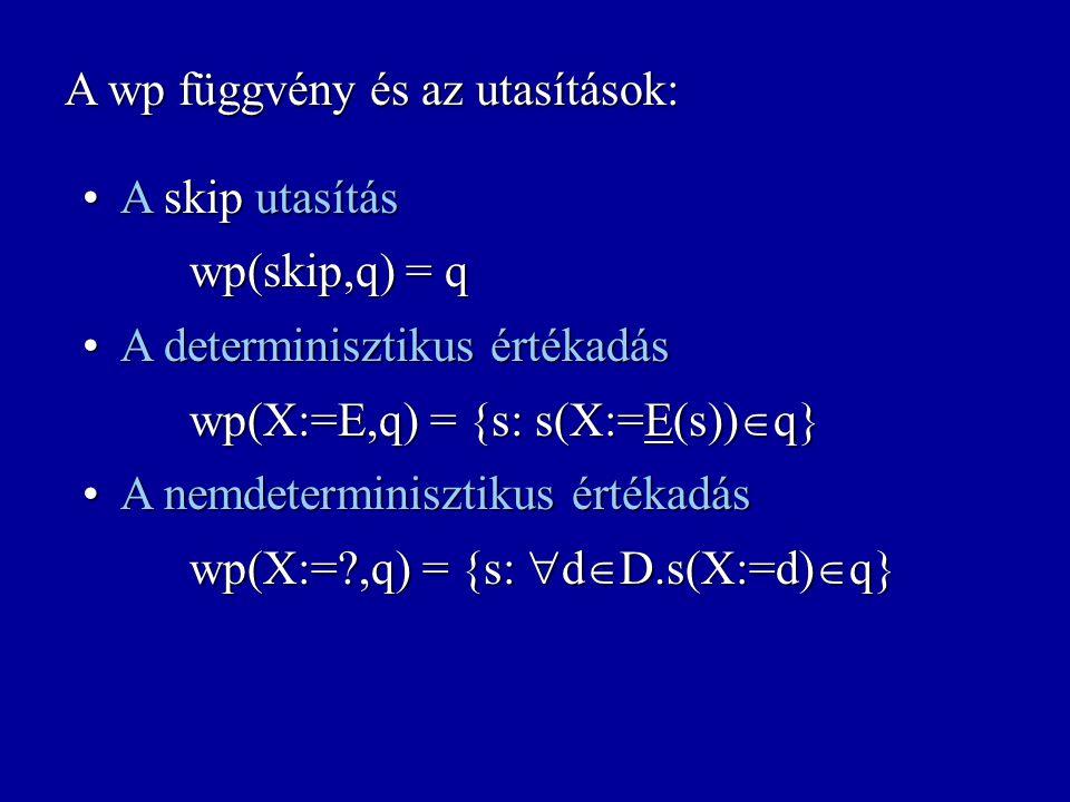 A wp függvény alaptulajdonságai: A csoda kizárásának elve wp(C,  ) =  A csoda kizárásának elve wp(C,  ) =  Művelettartás wp(C,q 1  q 2 ) = wp(C,q