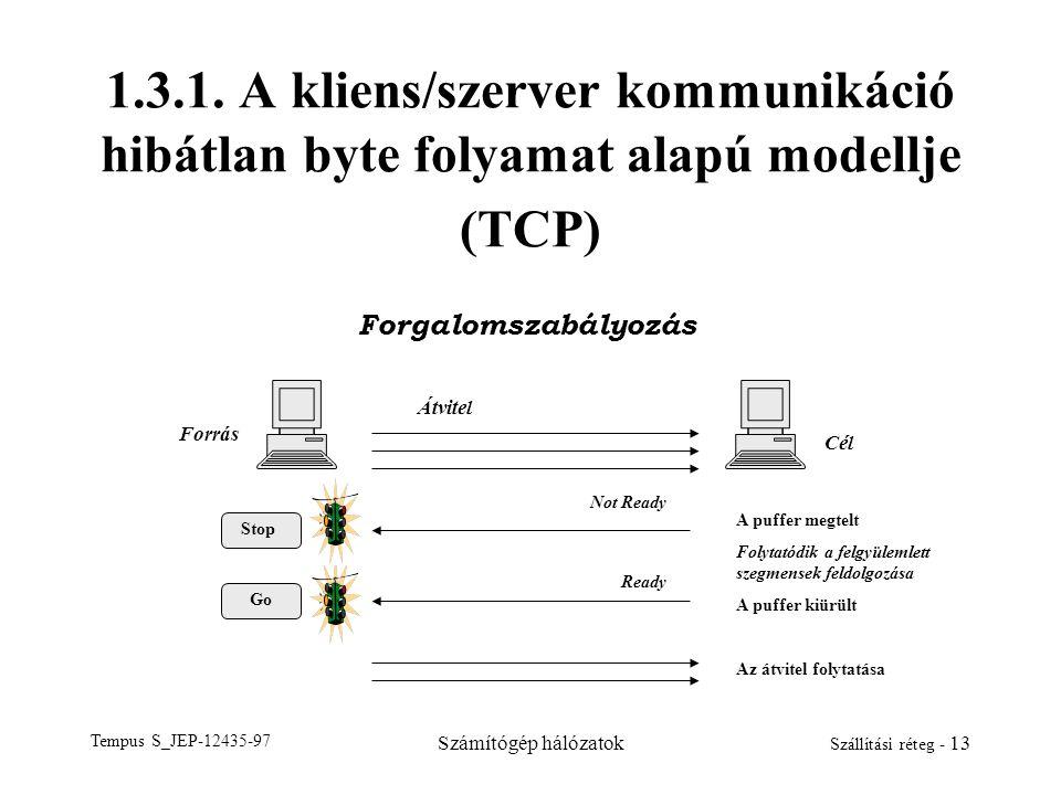 Tempus S_JEP-12435-97 Számítógép hálózatok Szállítási réteg - 13 1.3.1. A kliens/szerver kommunikáció hibátlan byte folyamat alapú modellje (TCP) Forg