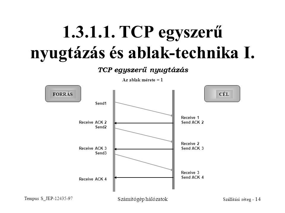 Tempus S_JEP-12435-97 Számítógép hálózatok Szállítási réteg - 14 1.3.1.1. TCP egyszerű nyugtázás és ablak-technika I. TCP egyszerű nyugtázás Az ablak