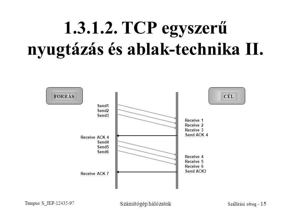 Tempus S_JEP-12435-97 Számítógép hálózatok Szállítási réteg - 15 1.3.1.2. TCP egyszerű nyugtázás és ablak-technika II. FORRÁSCÉL Send1 Send2 Send3 Rec