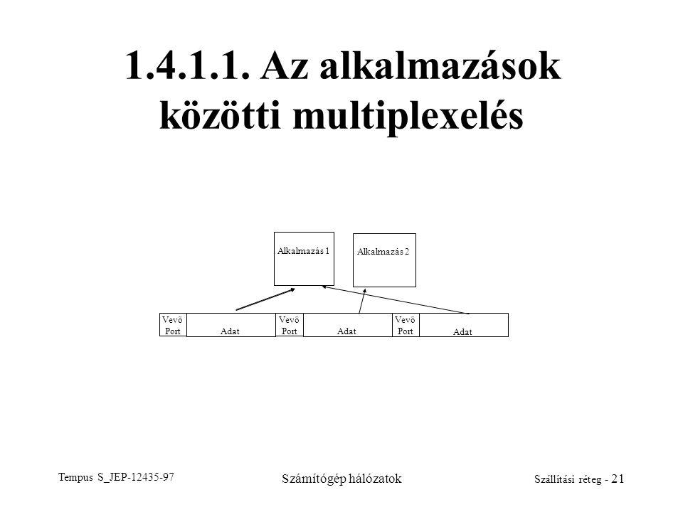 Tempus S_JEP-12435-97 Számítógép hálózatok Szállítási réteg - 21 1.4.1.1. Az alkalmazások közötti multiplexelés Adat Vevő Port Adat Vevő Port Adat Vev