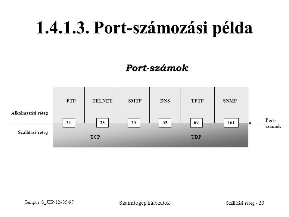 Tempus S_JEP-12435-97 Számítógép hálózatok Szállítási réteg - 23 1.4.1.3. Port-számozási példa Alkalmazási réteg Port-számok 2123536916125 Port- számo