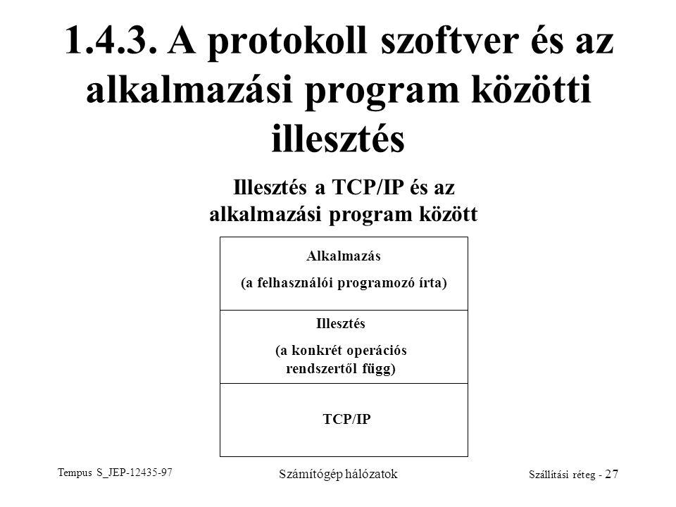 Tempus S_JEP-12435-97 Számítógép hálózatok Szállítási réteg - 27 1.4.3. A protokoll szoftver és az alkalmazási program közötti illesztés Alkalmazás (a