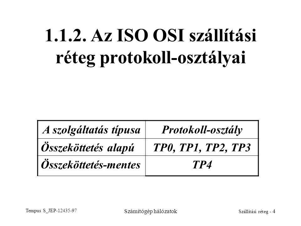 Tempus S_JEP-12435-97 Számítógép hálózatok Szállítási réteg - 4 1.1.2. Az ISO OSI szállítási réteg protokoll-osztályai A szolgáltatás típusaProtokoll-