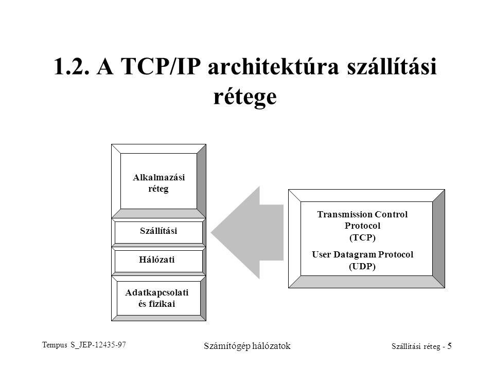 Tempus S_JEP-12435-97 Számítógép hálózatok Szállítási réteg - 5 1.2. A TCP/IP architektúra szállítási rétege Alkalmazási réteg Szállítási Hálózati Ada