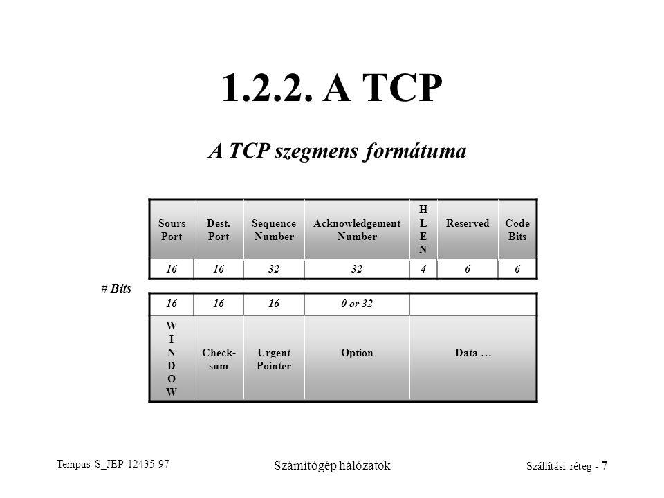 Tempus S_JEP-12435-97 Számítógép hálózatok Szállítási réteg - 7 1.2.2. A TCP A TCP szegmens formátuma Sours Port Dest. Port Sequence Number Acknowledg