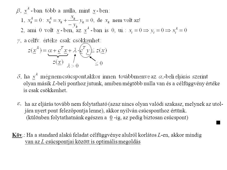 olyan másik L-beli ponthoz jutunk, amiben mégtöbb nulla van és a célfüggvény értéke is csak csökkenhet.