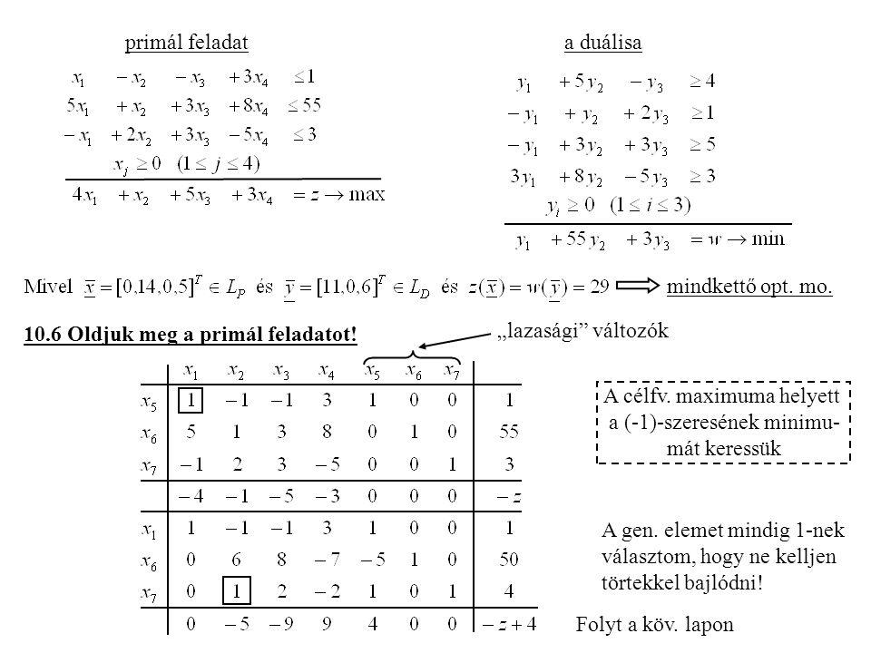 primál feladata duálisa mindkettő opt.mo. 10.6 Oldjuk meg a primál feladatot.