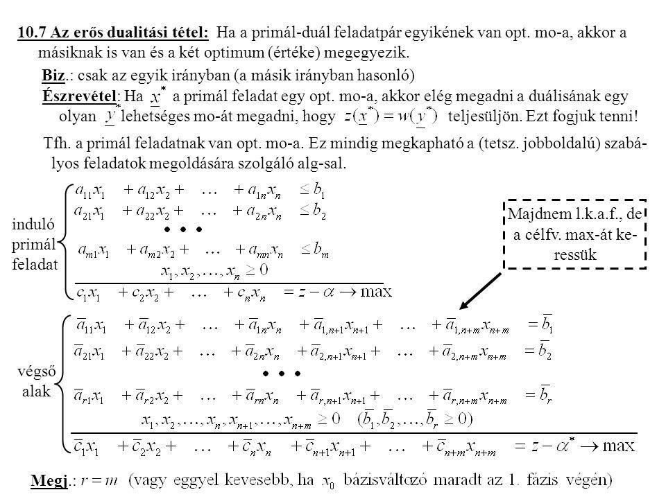 10.7 Az erős dualitási tétel: Ha a primál-duál feladatpár egyikének van opt.