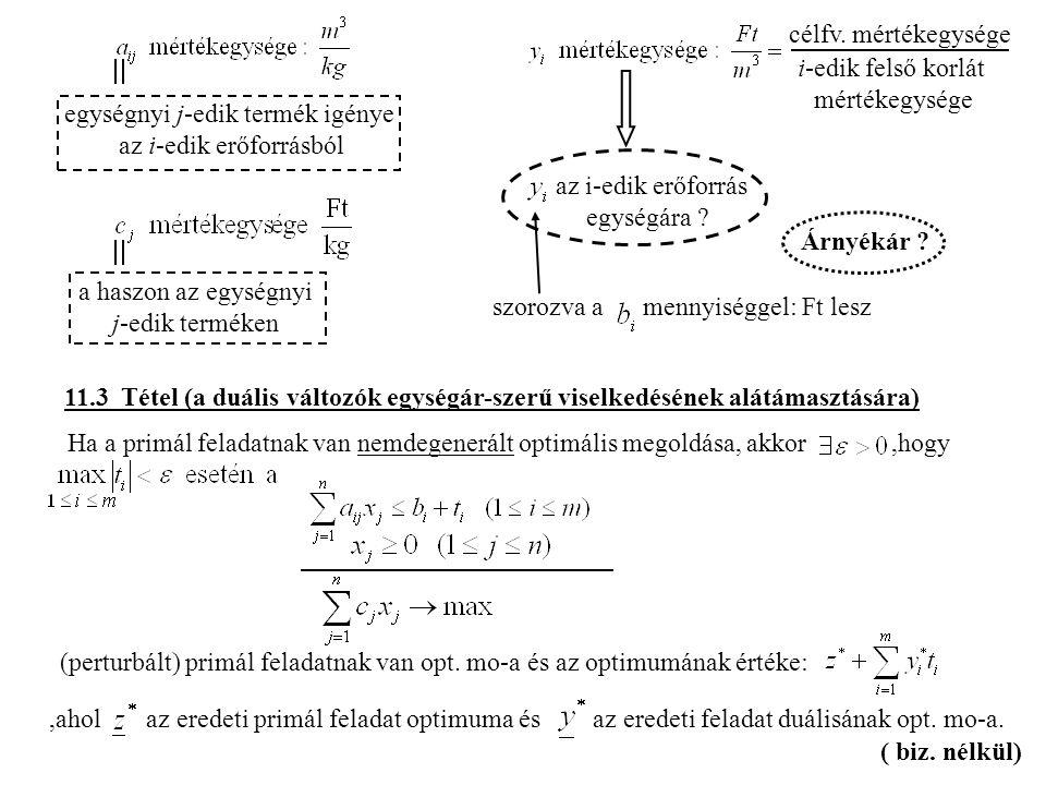 célfv.mértékegysége i-edik felső korlát mértékegysége az i-edik erőforrás egységára .