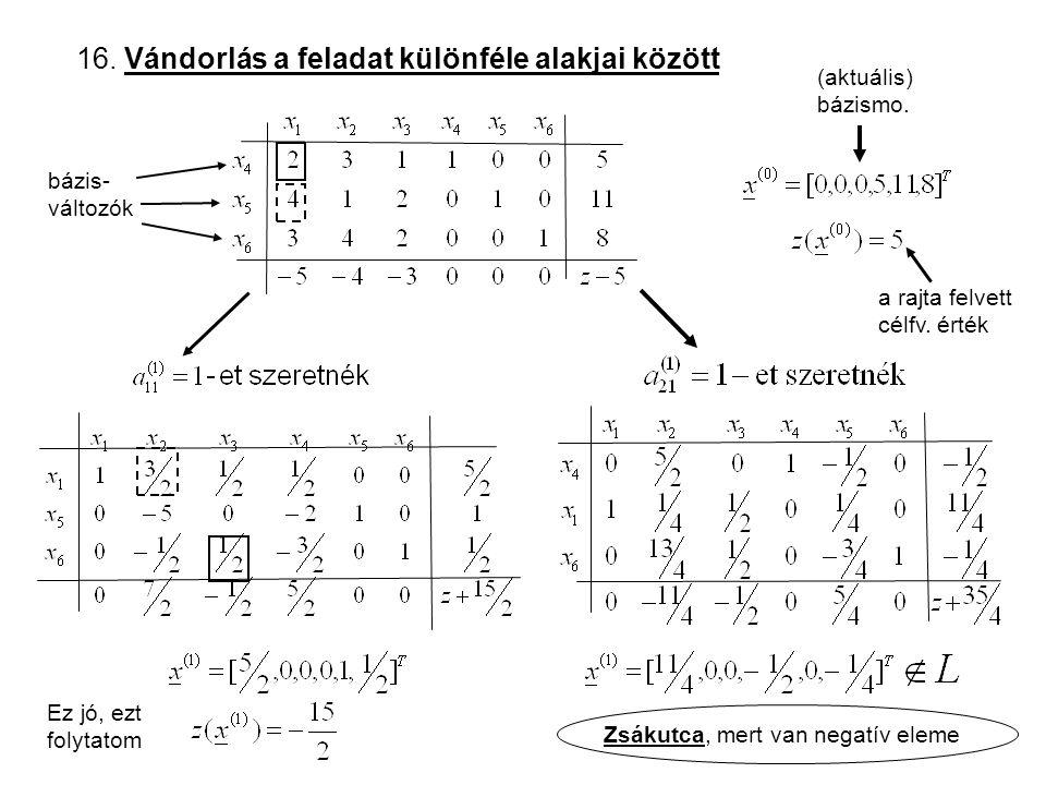 16.Vándorlás a feladat különféle alakjai között bázis- változók (aktuális) bázismo.