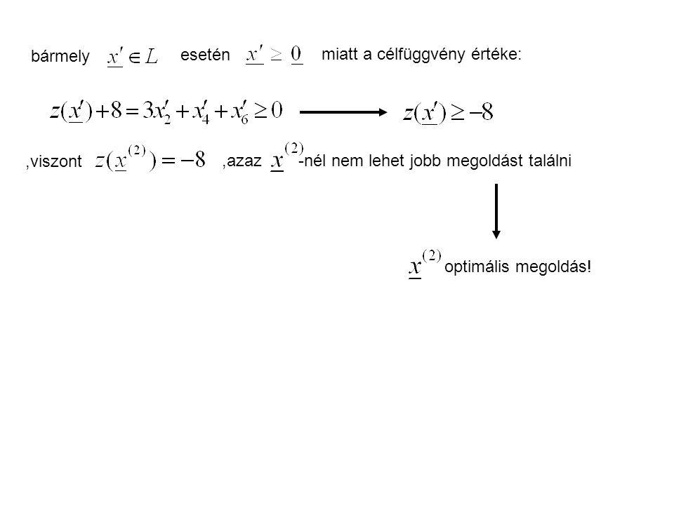 bármely esetén miatt a célfüggvény értéke:,viszont,azaz-nél nem lehet jobb megoldást találni optimális megoldás!