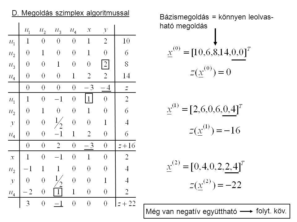 D.Megoldás szimplex algoritmussal Még van negatív együttható folyt.
