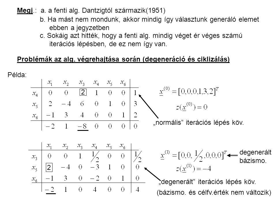 Megj.: a.a fenti alg. Dantzigtól származik(1951) b.