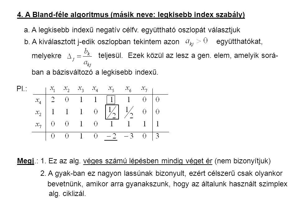4.A Bland-féle algoritmus (másik neve: legkisebb index szabály) a.