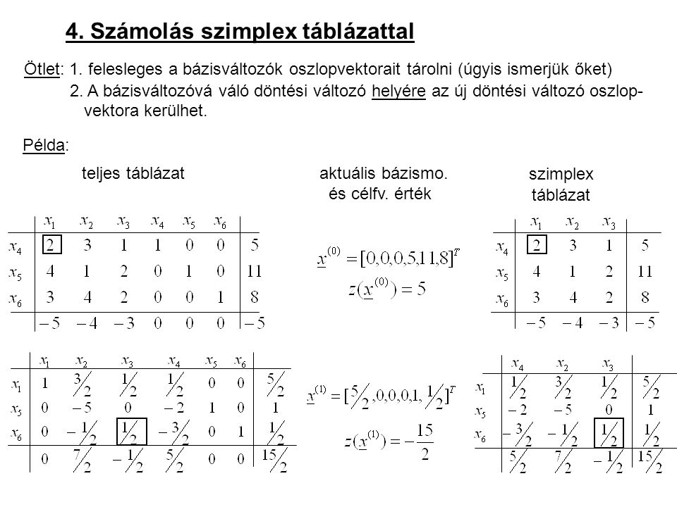 4.Számolás szimplex táblázattal Ötlet: 1.