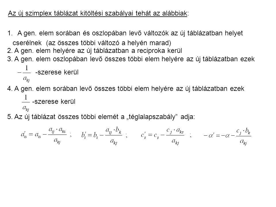 Az új szimplex táblázat kitöltési szabályai tehát az alábbiak: 1.A gen.