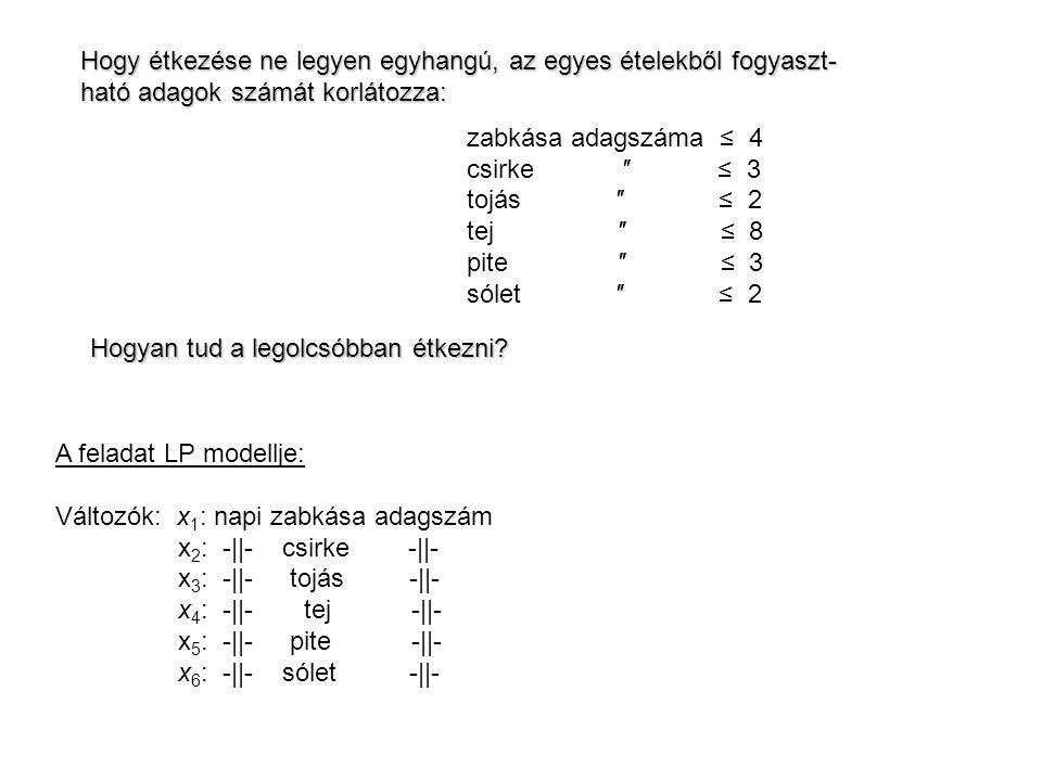 energia alsó korlát: 110x 1 +205x 2 +160x 3 +160x 4 +420x 5 +260x 6 ≥ 2000 fehérje alsó korlát: 4x 1 +32x 2 +13x 3 +8x 4 +4x 5 +14x 6 ≥ 55 kalcium alsó korlát: 2x 1 +12x 2 +54x 3 +285x 4 +22x 5 +80x 6 ≥ 800 zabkása felső korlát: x 1 ≤ 4 csirke felső korlát: x 2 ≤ 3 tojás felső korlát: x 3 ≤ 2 tej felső korlát: x 4 ≤ 8 pite felső korlát: x 5 ≤ 2 sólet felső korlát: x 6 ≤ 2 az adagszámok nem-negatívak: x 1 ≥ 0, x 2 ≥ 0, x 3 ≥ 0, x 4 ≥ 0, x 5 ≥ 0, x 6 ≥ 0 Napi költsége (célja): 3x 1 +24x 2 +13x 3 +9x 4 +20x 5 +19x 6 → min Megj.: x 1,x 2,…,x 6 az egyes tevékenységek (az evések) mértékének vagy intenzitásának is tekinthető.