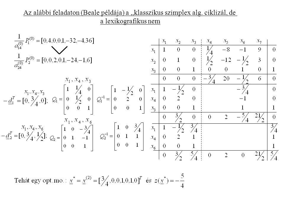 """Az alábbi feladaton (Beale példája) a """"klasszikus szimplex alg. ciklizál, de a lexikografikus nem"""