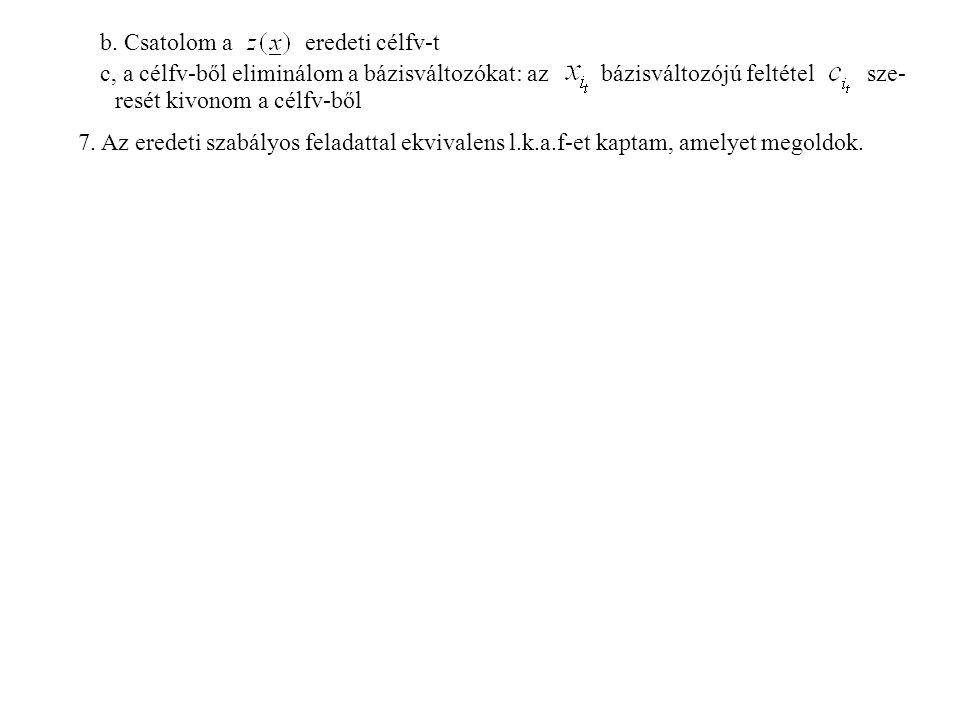 b. Csatolom a eredeti célfv-t c, a célfv-ből eliminálom a bázisváltozókat: az bázisváltozójú feltétel sze- resét kivonom a célfv-ből 7. Az eredeti sza