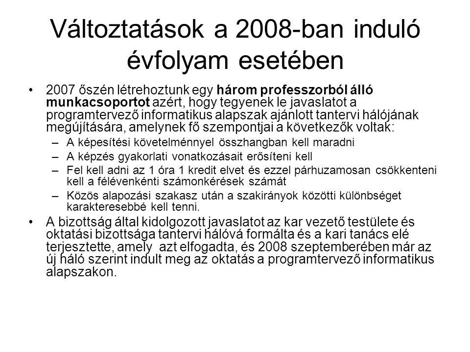 Változtatások a 2008-ban induló évfolyam esetében 2007 őszén létrehoztunk egy három professzorból álló munkacsoportot azért, hogy tegyenek le javaslat