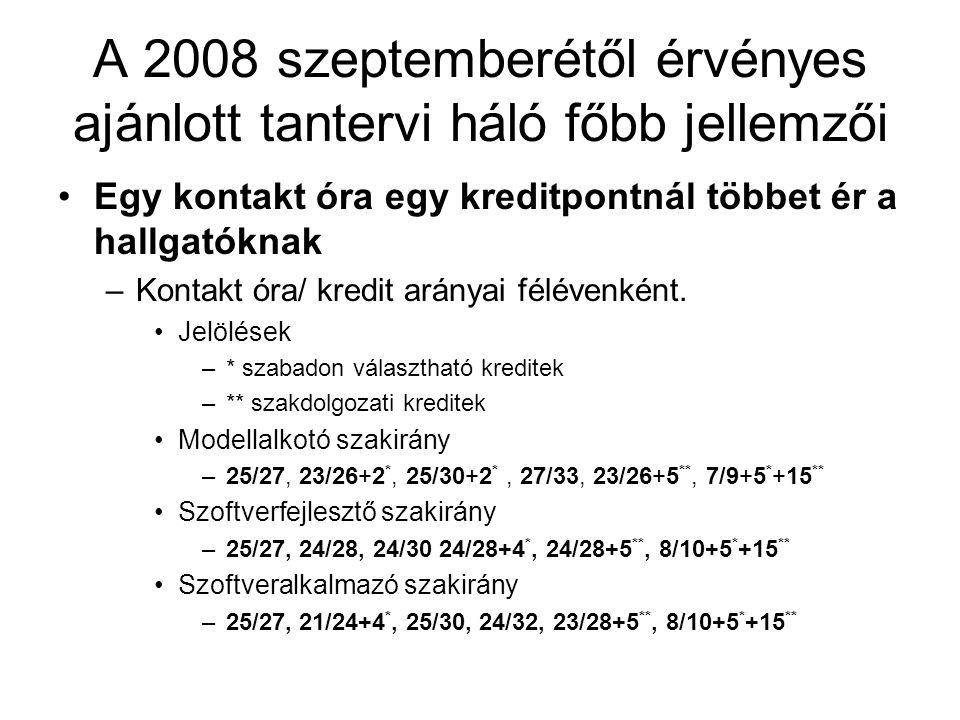 A 2008 szeptemberétől érvényes ajánlott tantervi háló főbb jellemzői Egy kontakt óra egy kreditpontnál többet ér a hallgatóknak –Kontakt óra/ kredit a