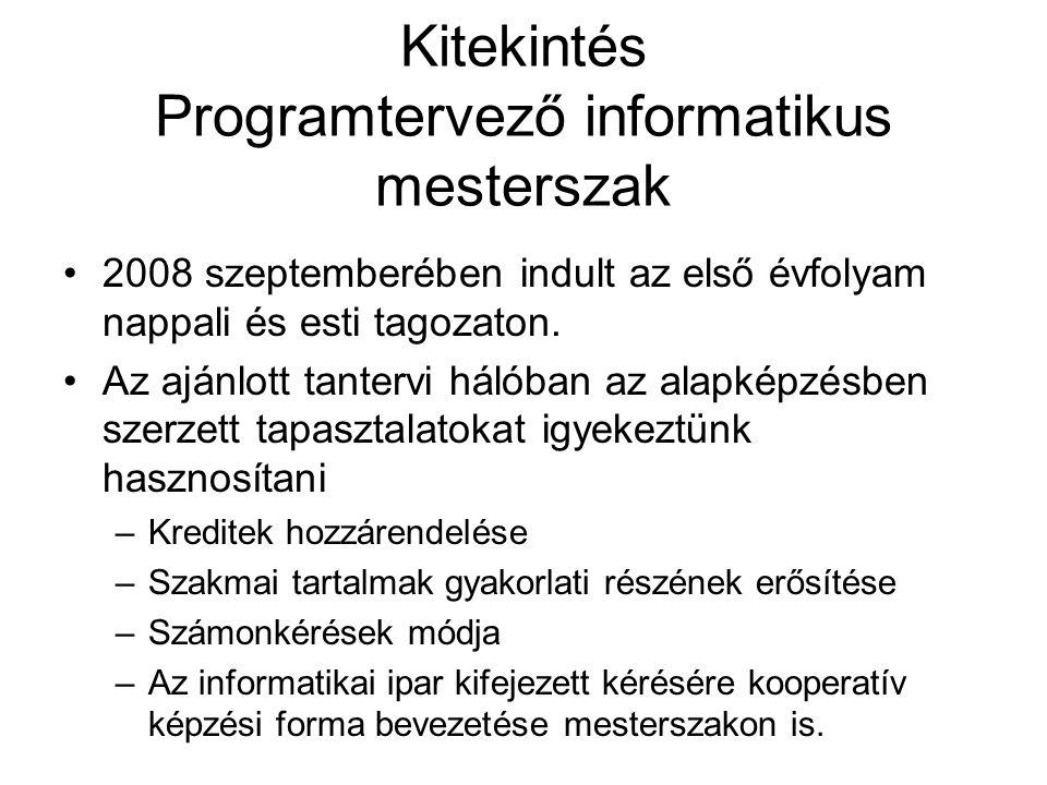 Kitekintés Programtervező informatikus mesterszak 2008 szeptemberében indult az első évfolyam nappali és esti tagozaton. Az ajánlott tantervi hálóban