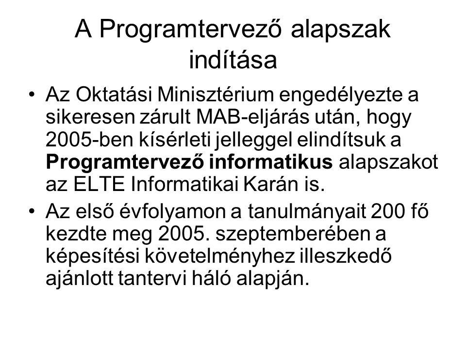 A Programtervező alapszak indítása Az Oktatási Minisztérium engedélyezte a sikeresen zárult MAB-eljárás után, hogy 2005-ben kísérleti jelleggel elindí