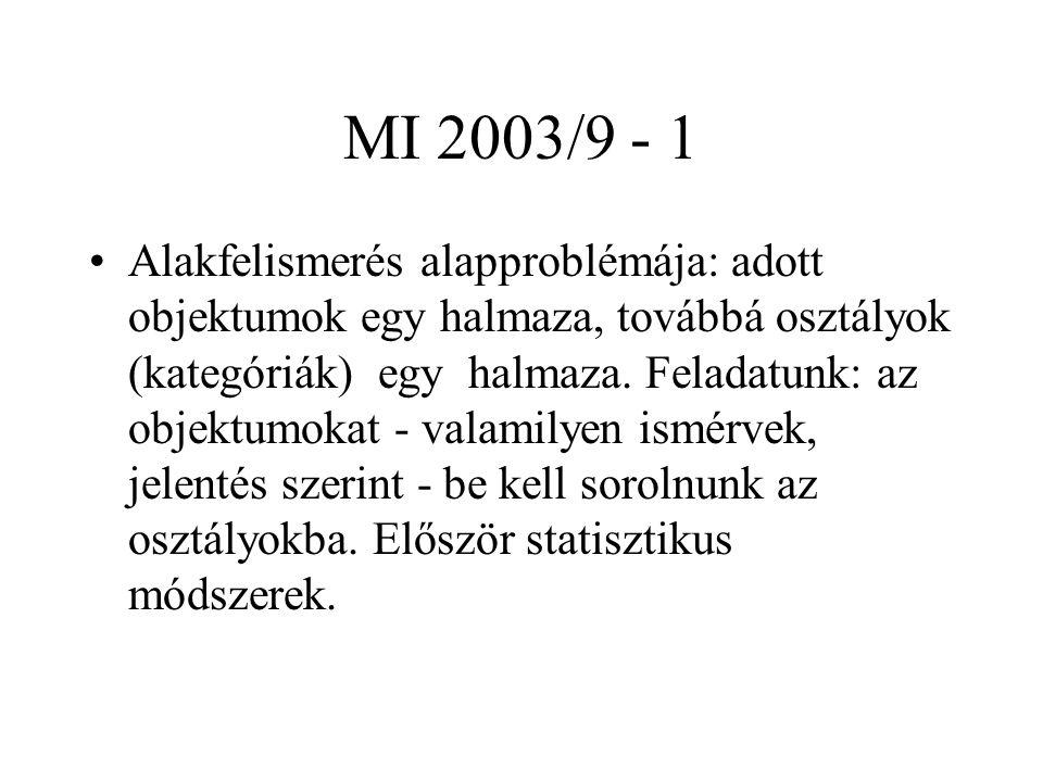MI 2003/9 - 1 Alakfelismerés alapproblémája: adott objektumok egy halmaza, továbbá osztályok (kategóriák) egy halmaza.