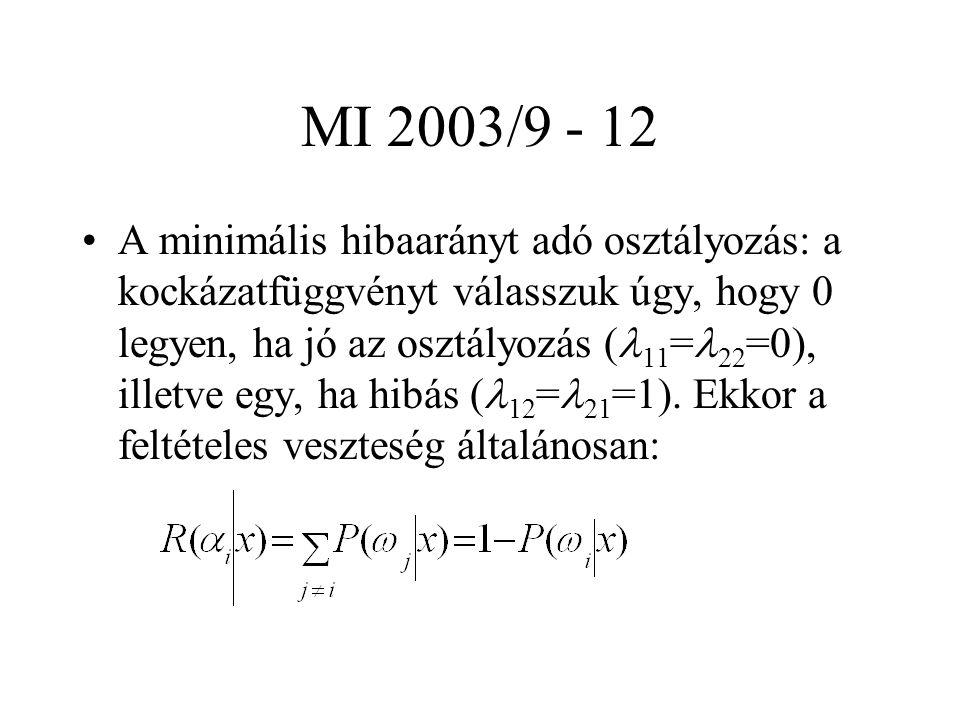 MI 2003/9 - 12 A minimális hibaarányt adó osztályozás: a kockázatfüggvényt válasszuk úgy, hogy 0 legyen, ha jó az osztályozás ( 11 = 22 =0), illetve egy, ha hibás ( 12 = 21 =1).