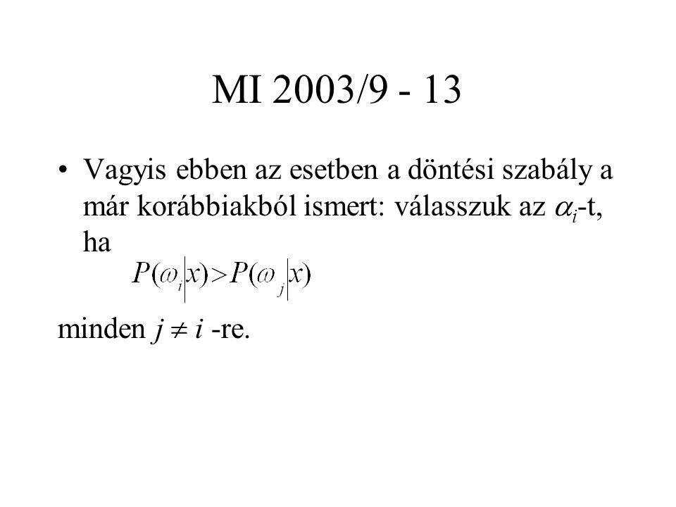 MI 2003/9 - 13 Vagyis ebben az esetben a döntési szabály a már korábbiakból ismert: válasszuk az  i -t, ha minden j  i -re.