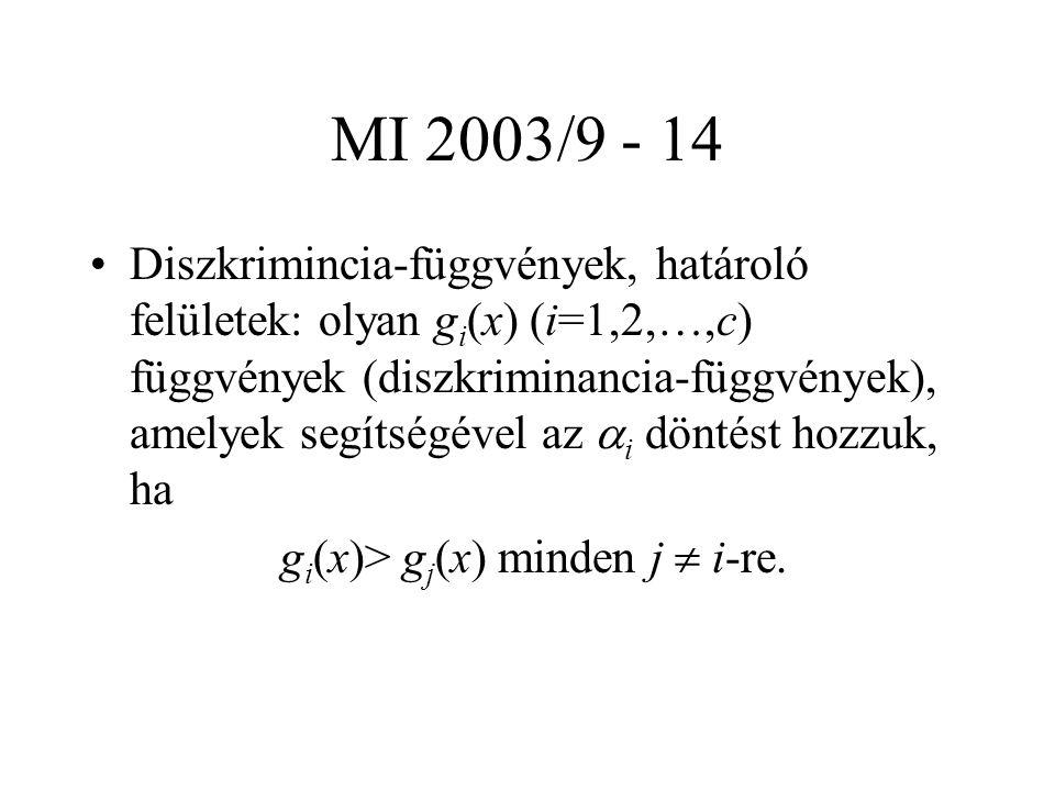 MI 2003/9 - 14 Diszkrimincia-függvények, határoló felületek: olyan g i (x) (i=1,2,…,c) függvények (diszkriminancia-függvények), amelyek segítségével az  i döntést hozzuk, ha g i (x)> g j (x) minden j  i-re.