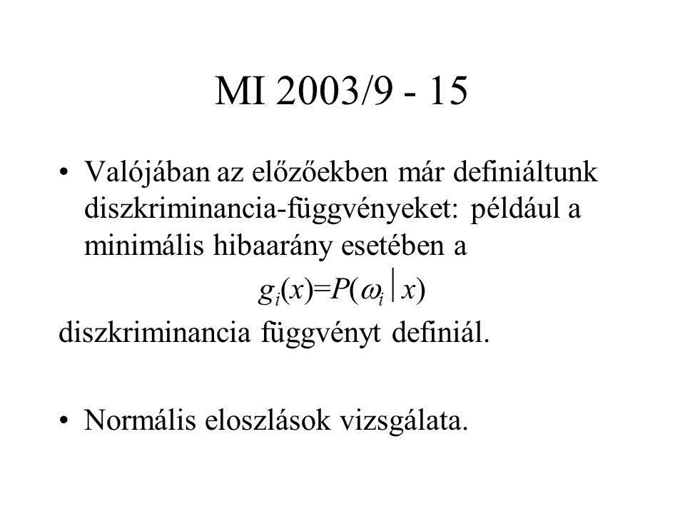 MI 2003/9 - 15 Valójában az előzőekben már definiáltunk diszkriminancia-függvényeket: például a minimális hibaarány esetében a g i (x)=P(  i  x) diszkriminancia függvényt definiál.