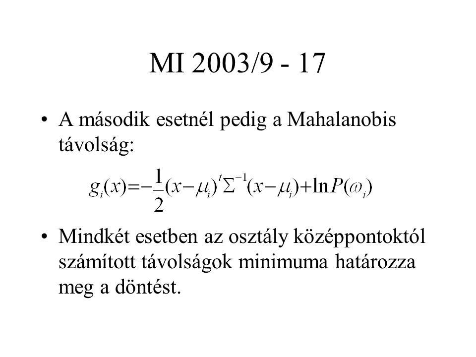 MI 2003/9 - 17 A második esetnél pedig a Mahalanobis távolság: Mindkét esetben az osztály középpontoktól számított távolságok minimuma határozza meg a döntést.
