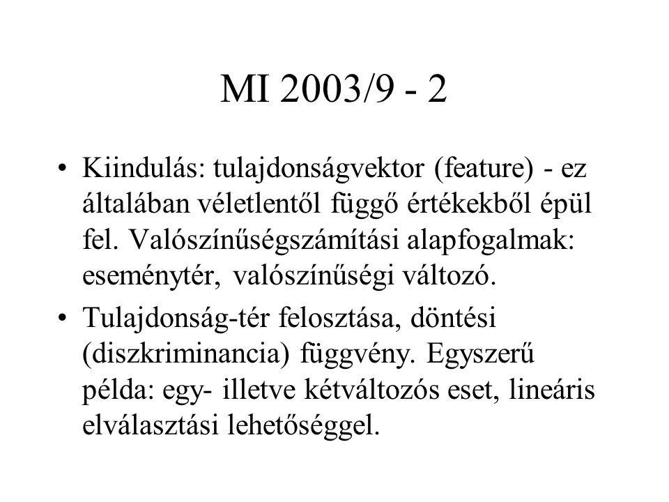 MI 2003/9 - 2 Kiindulás: tulajdonságvektor (feature) - ez általában véletlentől függő értékekből épül fel. Valószínűségszámítási alapfogalmak: esemény