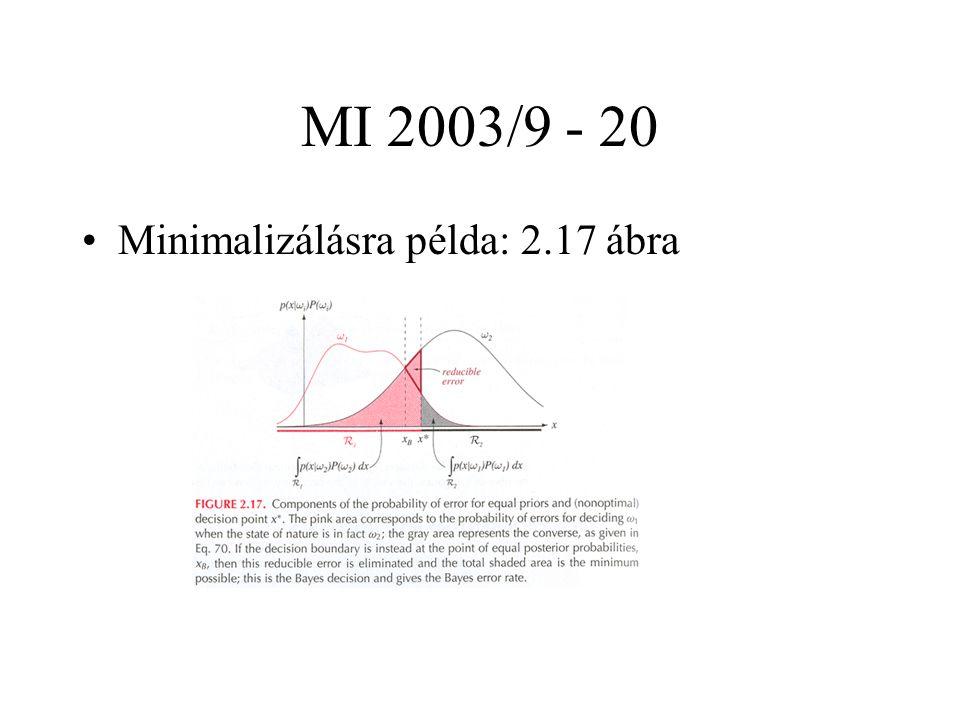 MI 2003/9 - 20 Minimalizálásra példa: 2.17 ábra