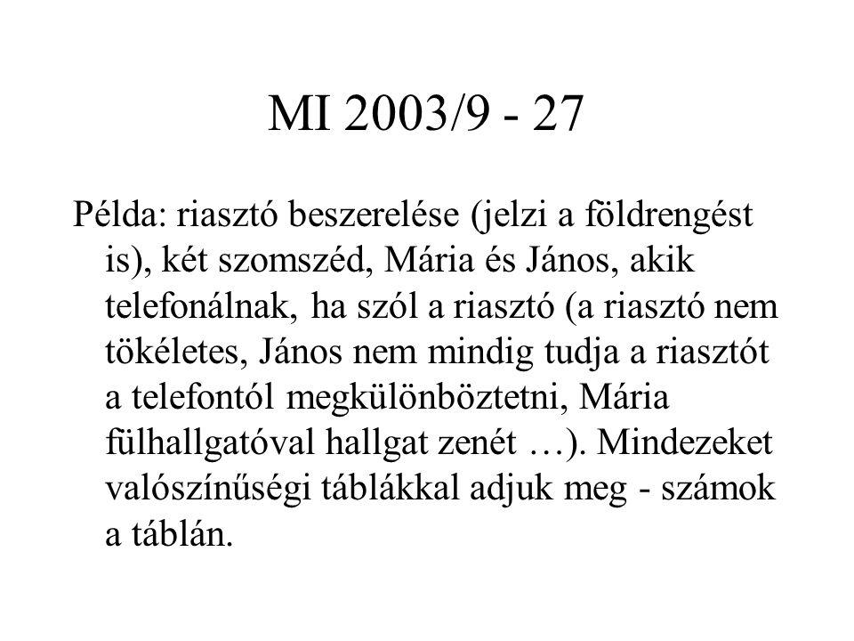 MI 2003/9 - 27 Példa: riasztó beszerelése (jelzi a földrengést is), két szomszéd, Mária és János, akik telefonálnak, ha szól a riasztó (a riasztó nem tökéletes, János nem mindig tudja a riasztót a telefontól megkülönböztetni, Mária fülhallgatóval hallgat zenét …).