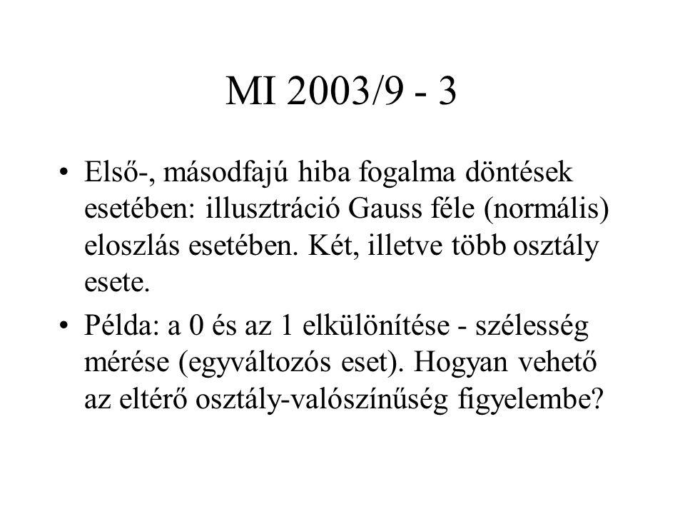 MI 2003/9 - 3 Első-, másodfajú hiba fogalma döntések esetében: illusztráció Gauss féle (normális) eloszlás esetében. Két, illetve több osztály esete.