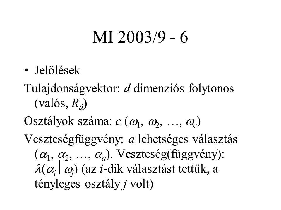MI 2003/9 - 6 Jelölések Tulajdonságvektor: d dimenziós folytonos (valós, R d ) Osztályok száma: c (  1,  2, …,  c ) Veszteségfüggvény: a lehetséges választás (  1,  2, …,  a ).