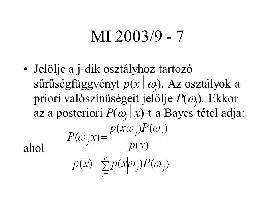 MI 2003/9 - 7 Jelölje a j-dik osztályhoz tartozó sűrűségfüggvényt p(x  j ). Az osztályok a priori valószínűségeit jelölje P(  j ). Ekkor az a poste