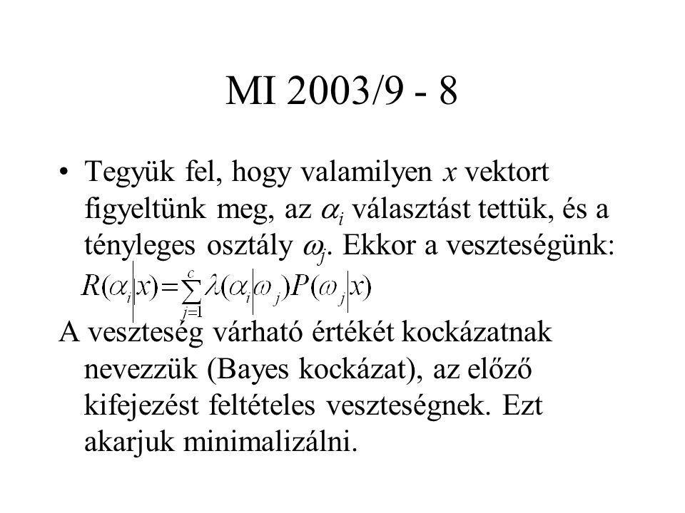 MI 2003/9 - 8 Tegyük fel, hogy valamilyen x vektort figyeltünk meg, az  i választást tettük, és a tényleges osztály  j. Ekkor a veszteségünk: A vesz