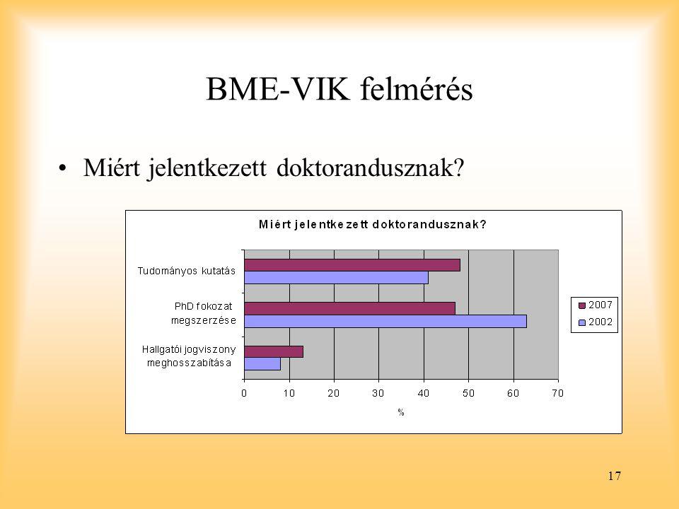 17 BME-VIK felmérés Miért jelentkezett doktorandusznak?