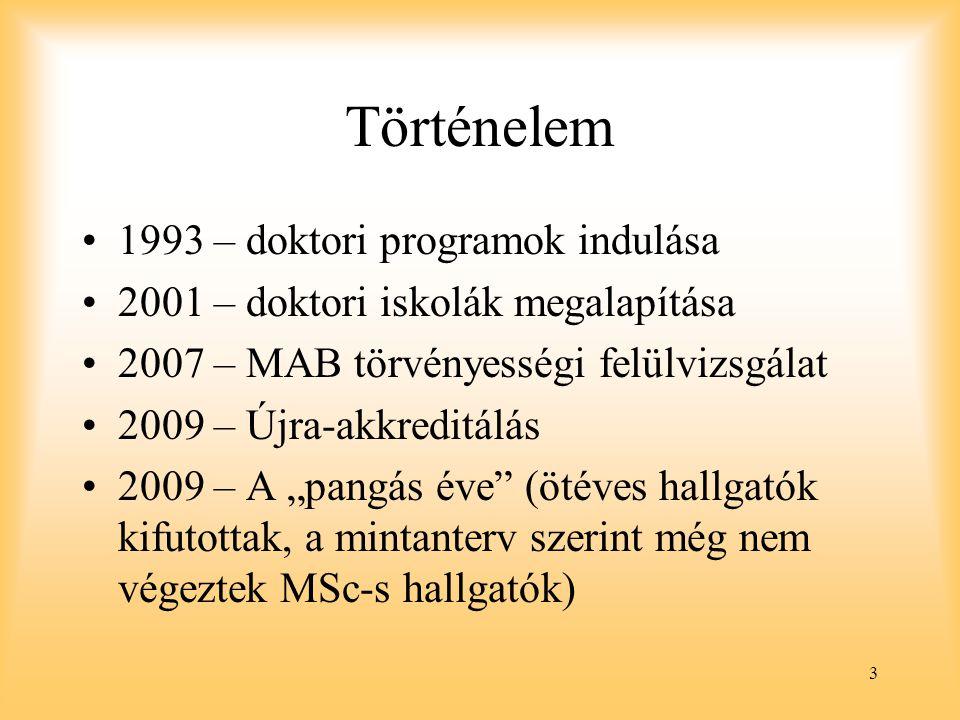 """3 Történelem 1993 – doktori programok indulása 2001 – doktori iskolák megalapítása 2007 – MAB törvényességi felülvizsgálat 2009 – Újra-akkreditálás 2009 – A """"pangás éve (ötéves hallgatók kifutottak, a mintanterv szerint még nem végeztek MSc-s hallgatók)"""