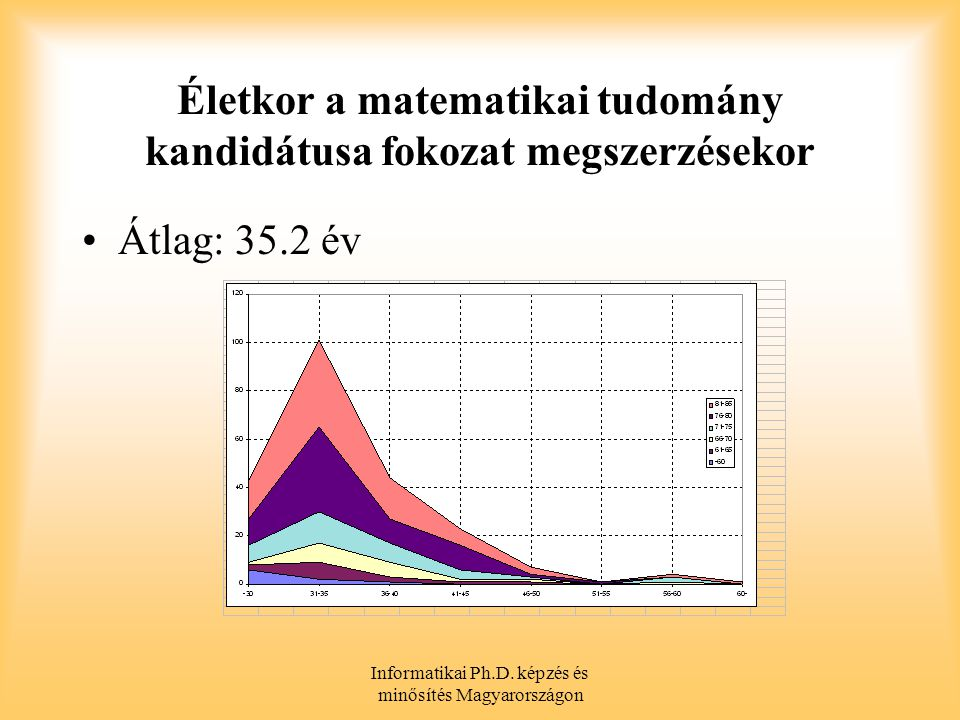Informatikai Ph.D.