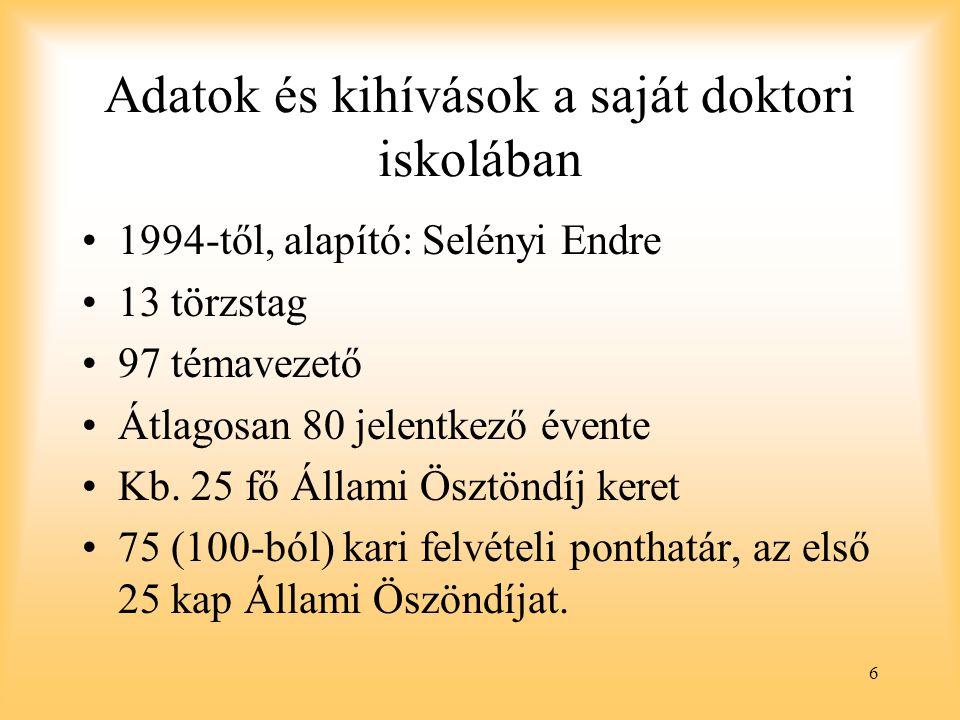 6 Adatok és kihívások a saját doktori iskolában 1994-től, alapító: Selényi Endre 13 törzstag 97 témavezető Átlagosan 80 jelentkező évente Kb.