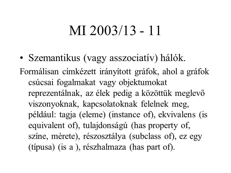 MI 2003/13 - 11 Szemantikus (vagy asszociatív) hálók. Formálisan címkézett irányított gráfok, ahol a gráfok csúcsai fogalmakat vagy objektumokat repre