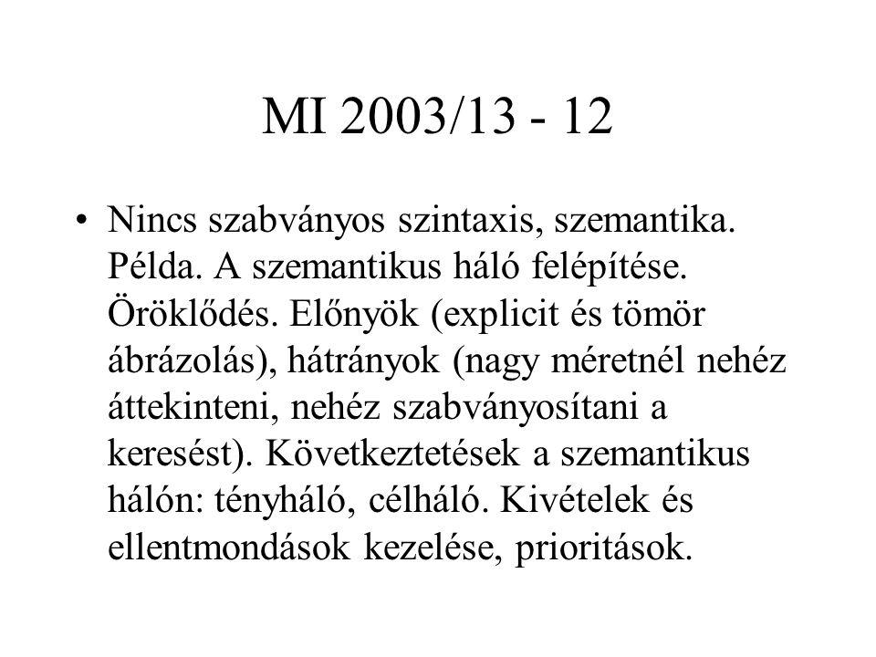 MI 2003/13 - 12 Nincs szabványos szintaxis, szemantika. Példa. A szemantikus háló felépítése. Öröklődés. Előnyök (explicit és tömör ábrázolás), hátrán