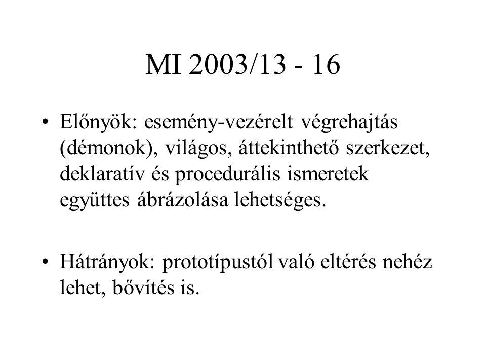 MI 2003/13 - 16 Előnyök: esemény-vezérelt végrehajtás (démonok), világos, áttekinthető szerkezet, deklaratív és procedurális ismeretek együttes ábrázo