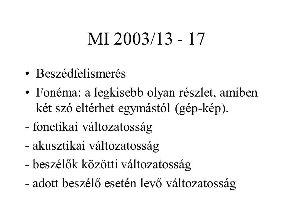 MI 2003/13 - 17 Beszédfelismerés Fonéma: a legkisebb olyan részlet, amiben két szó eltérhet egymástól (gép-kép). - fonetikai változatosság - akusztika