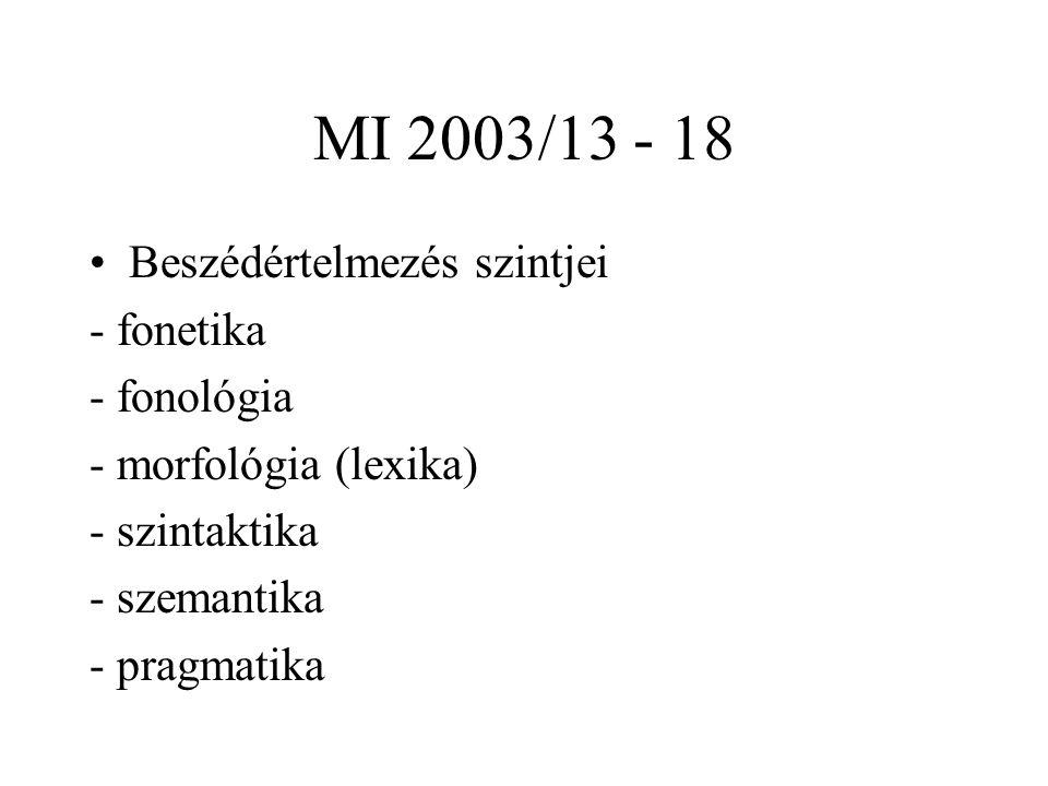 MI 2003/13 - 18 Beszédértelmezés szintjei - fonetika - fonológia - morfológia (lexika) - szintaktika - szemantika - pragmatika